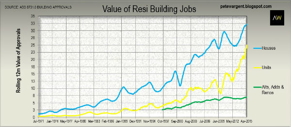 Construction Boom In The Bag
