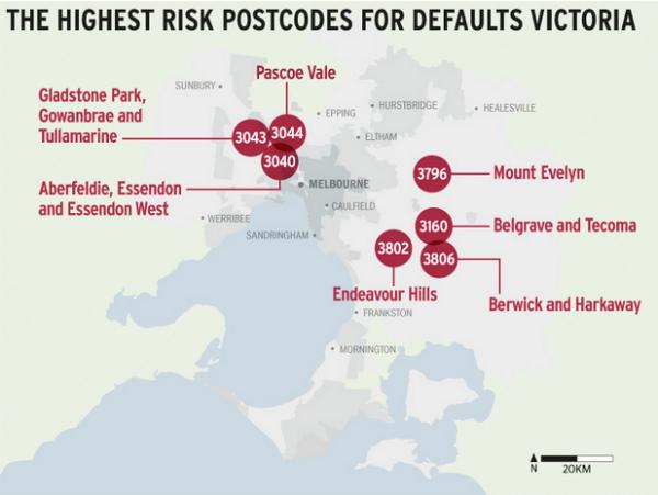 Melbourne Postcodes On Credit Watchlist